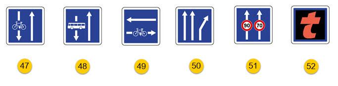 Schéma de panneaux d'indication n°6