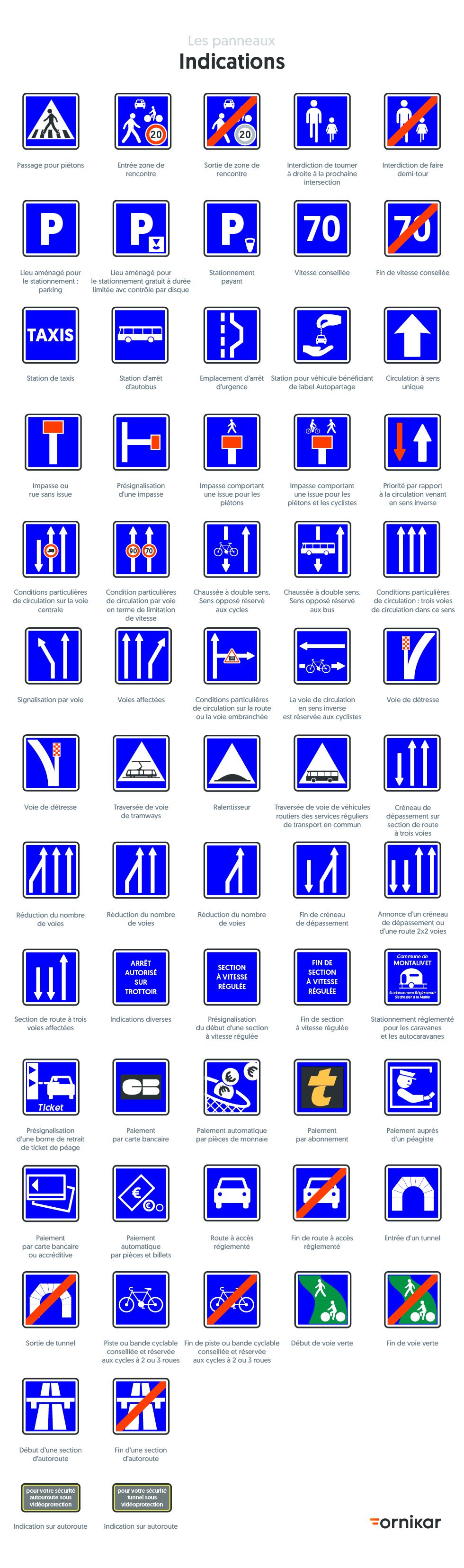 Panneaux de signalisation d'indication du code de la route