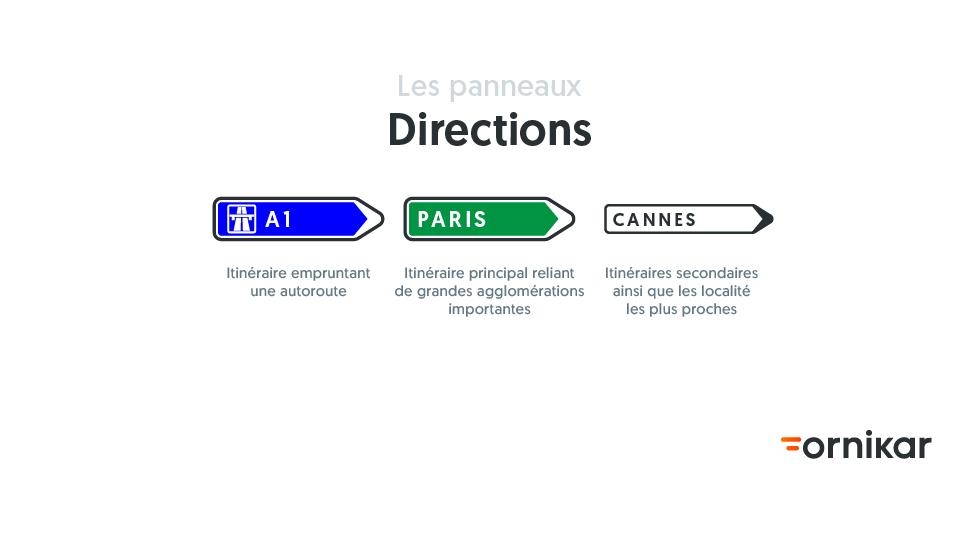 Panneaux de signalisation de direction du code de la route