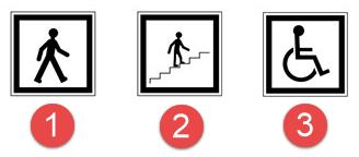 Schéma de panneaux d'indication n°10