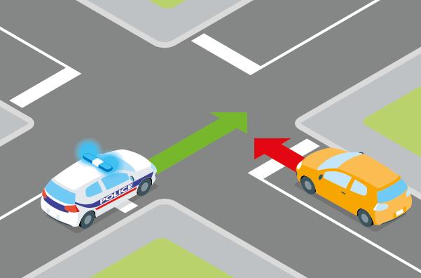 Un schéma représentant les priorités de passage d'un véhicule prioritaire.
