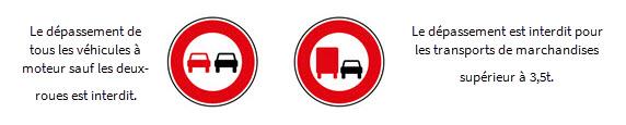 panneaux d'interdiction de dépasser