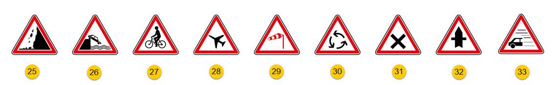 les panneaux de danger partie 3