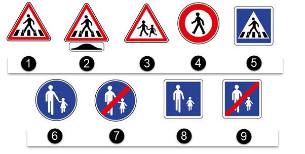 Schema representant differents panneaux relatifs aux pietons.