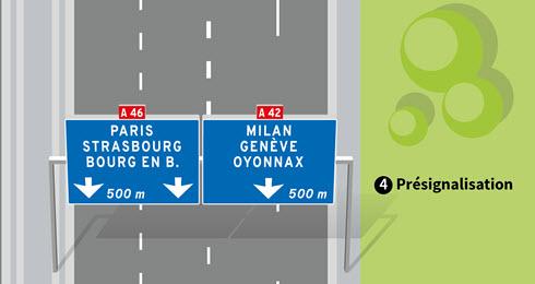 présignalisation de bifurcation d'autoroute avec affectation des voies