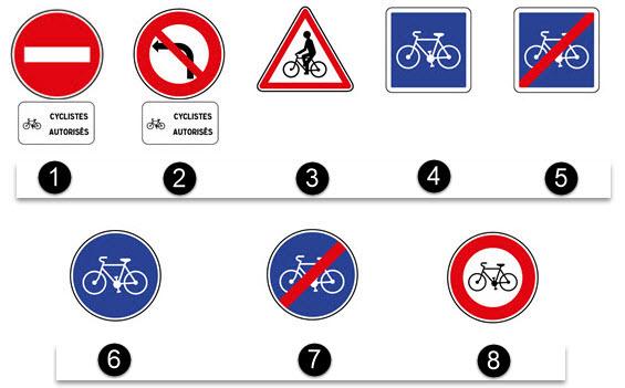 Panneaux de signalisation des pistes et bandes cyclables