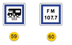 Schéma de panneaux d'indication n°8