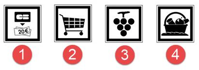 Schéma de panneaux d'indication n°15