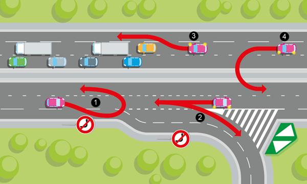 Schéma représentant l'ensemble des manœuvres interdites sur autoroute.