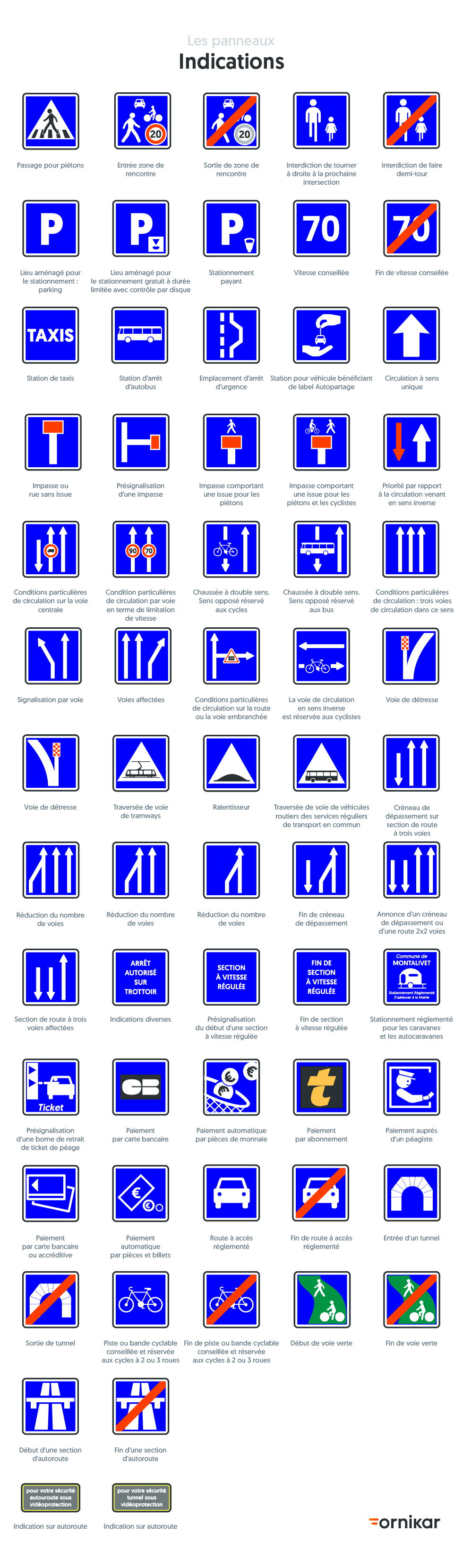 Tous les panneaux d'indication du Code de la route