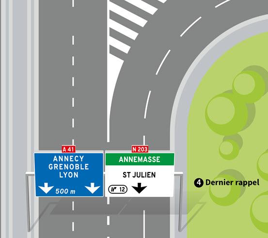 Un panneau de dernier appel de sortie d'autoroute avec affectation des voies.