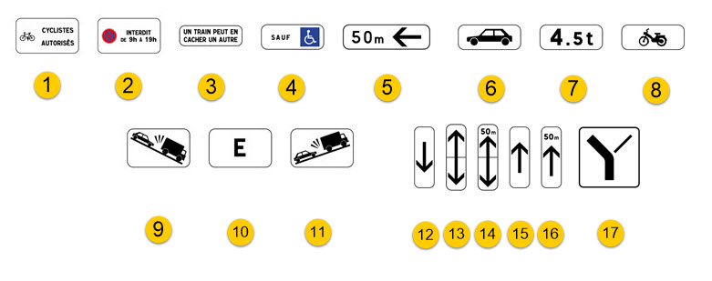 Panonceaux de signalisation