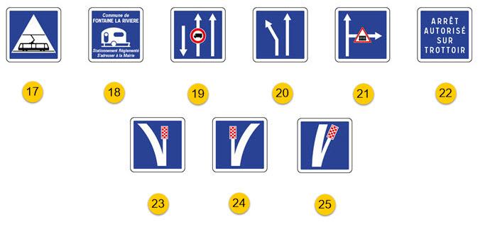 Schéma de panneaux d'indication n°3