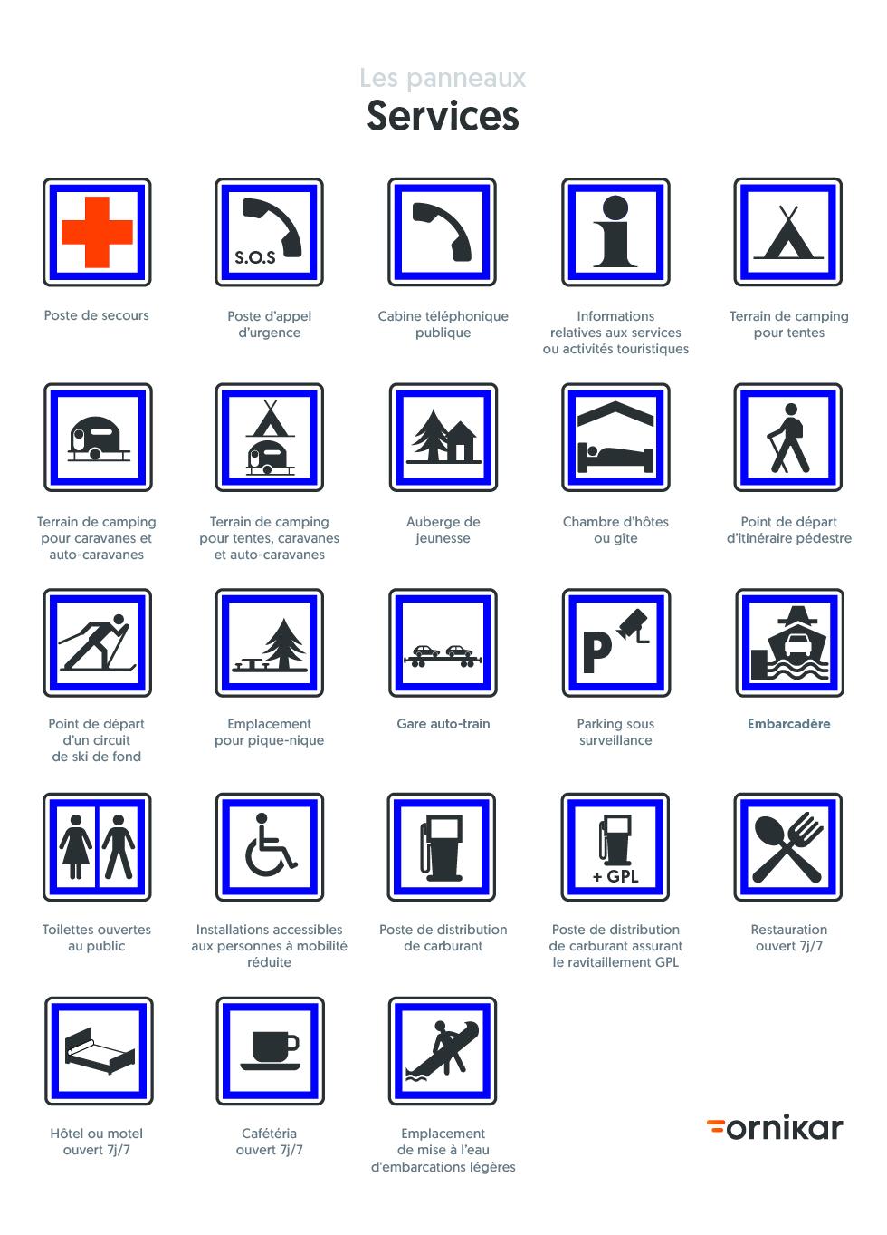 Panneaux d'indication de services du Code de la route