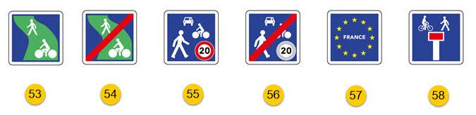 Schéma de panneaux d'indication n°7