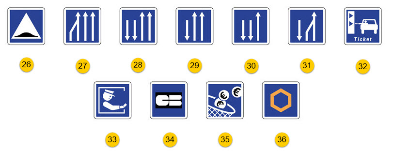 Schéma de panneaux d'indication n°4
