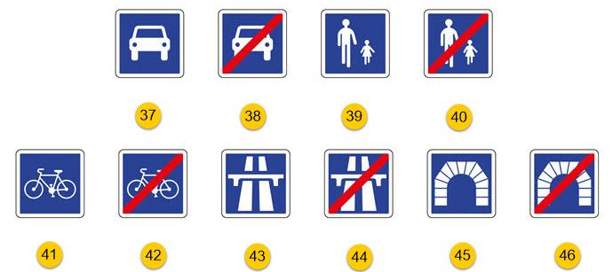 Schéma de panneaux d'indication n°5