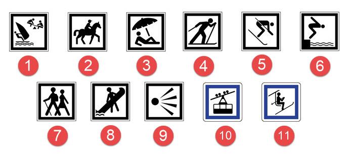 Schéma de panneaux d'indication n°13