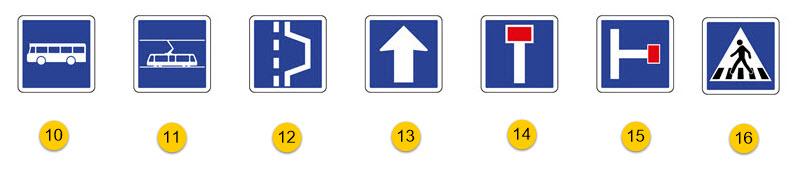 Schéma de panneaux d'indication n°2