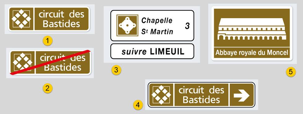Schéma représentant les différentes formes que peuvent prendre les panneaux de lieux touristiques.